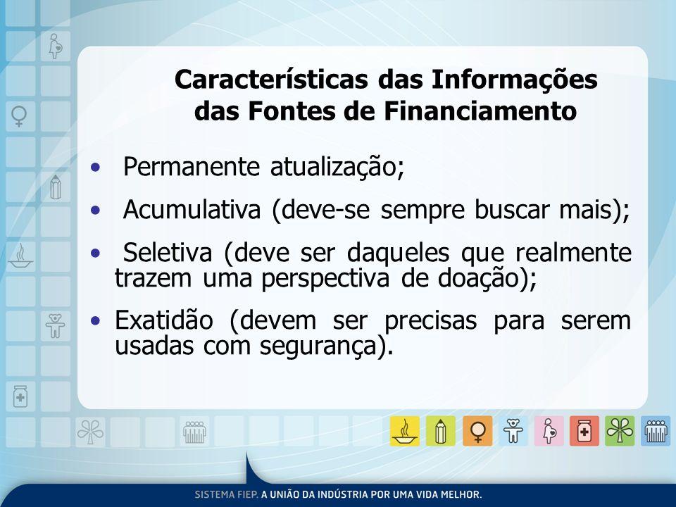 Características das Informações das Fontes de Financiamento