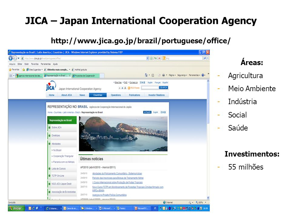 JICA – Japan International Cooperation Agency