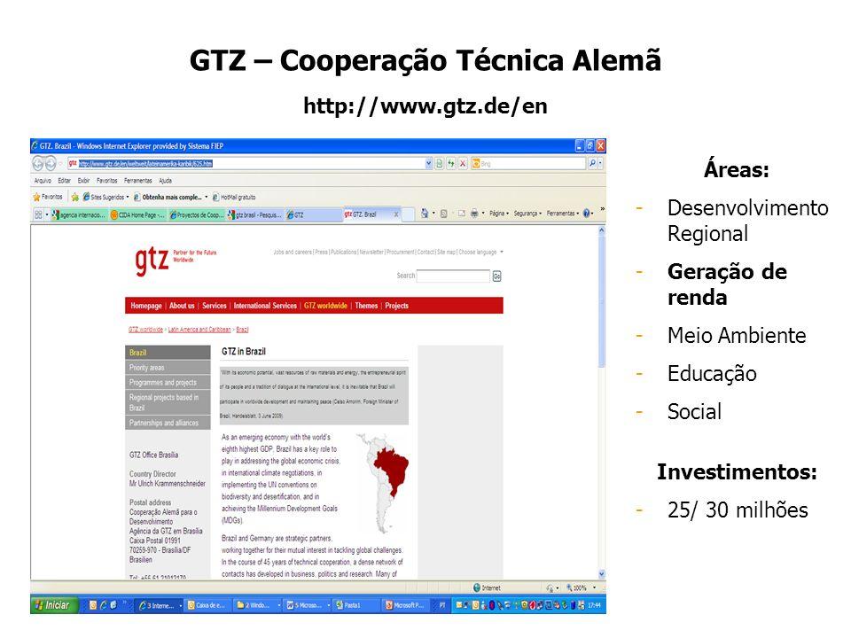 GTZ – Cooperação Técnica Alemã