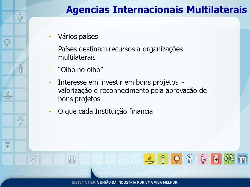 Agencias Internacionais Multilaterais