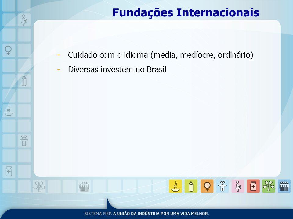 Fundações Internacionais