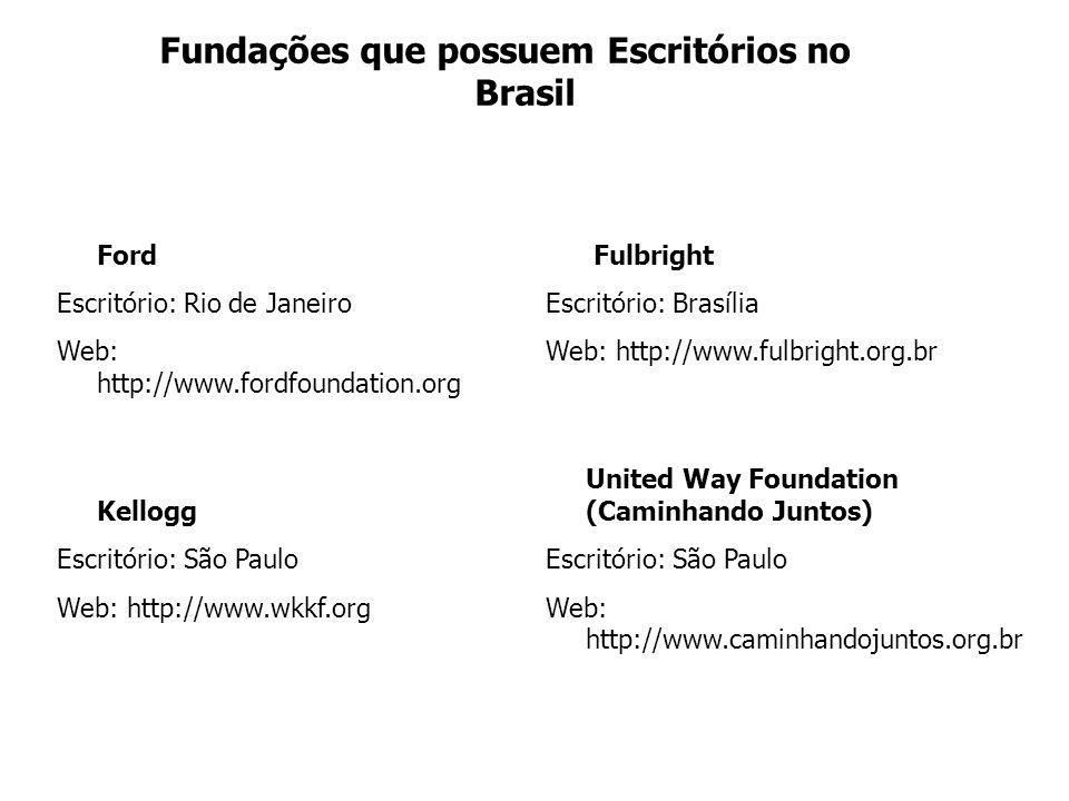 Fundações que possuem Escritórios no Brasil