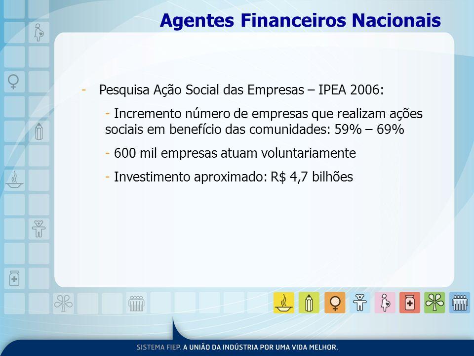 Agentes Financeiros Nacionais