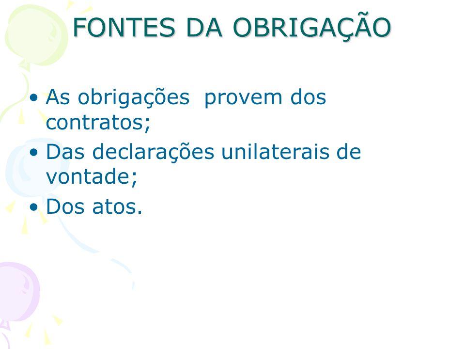 FONTES DA OBRIGAÇÃO As obrigações provem dos contratos;