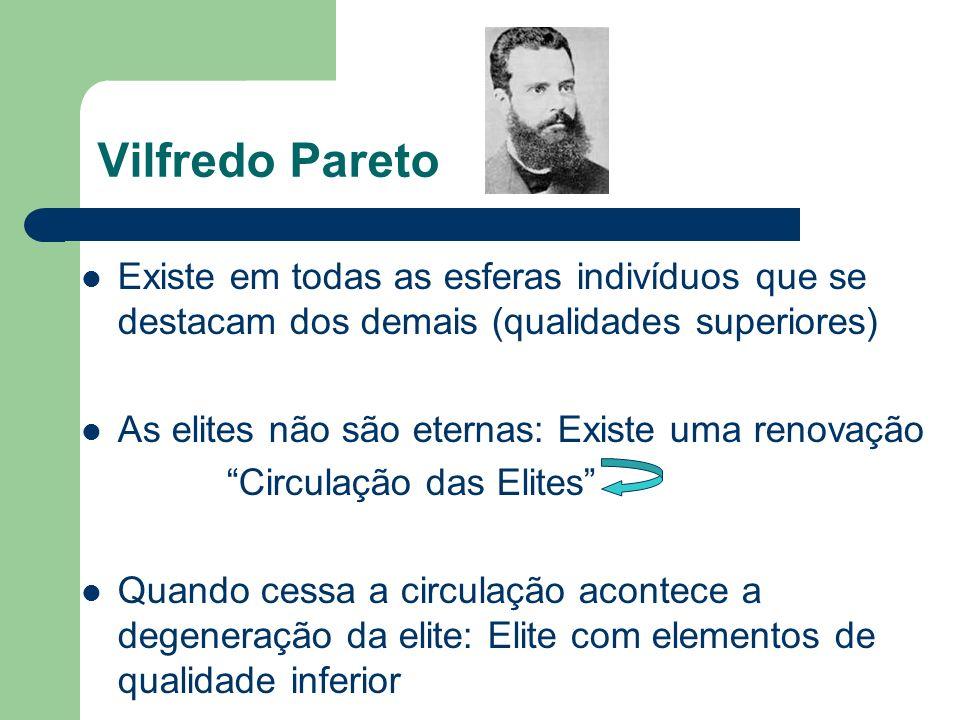 Vilfredo ParetoExiste em todas as esferas indivíduos que se destacam dos demais (qualidades superiores)