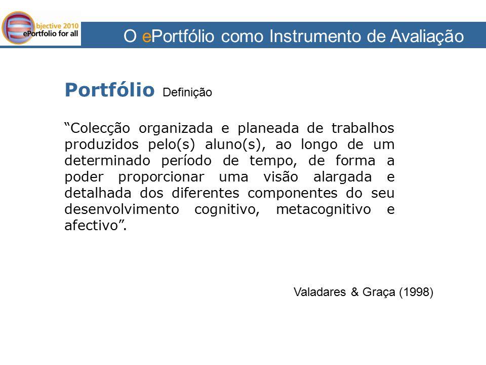 Portfólio Definição O ePortfólio como Instrumento de Avaliação