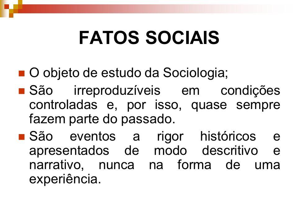 FATOS SOCIAIS O objeto de estudo da Sociologia;