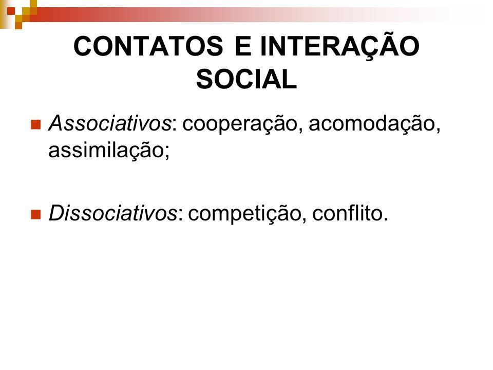 CONTATOS E INTERAÇÃO SOCIAL