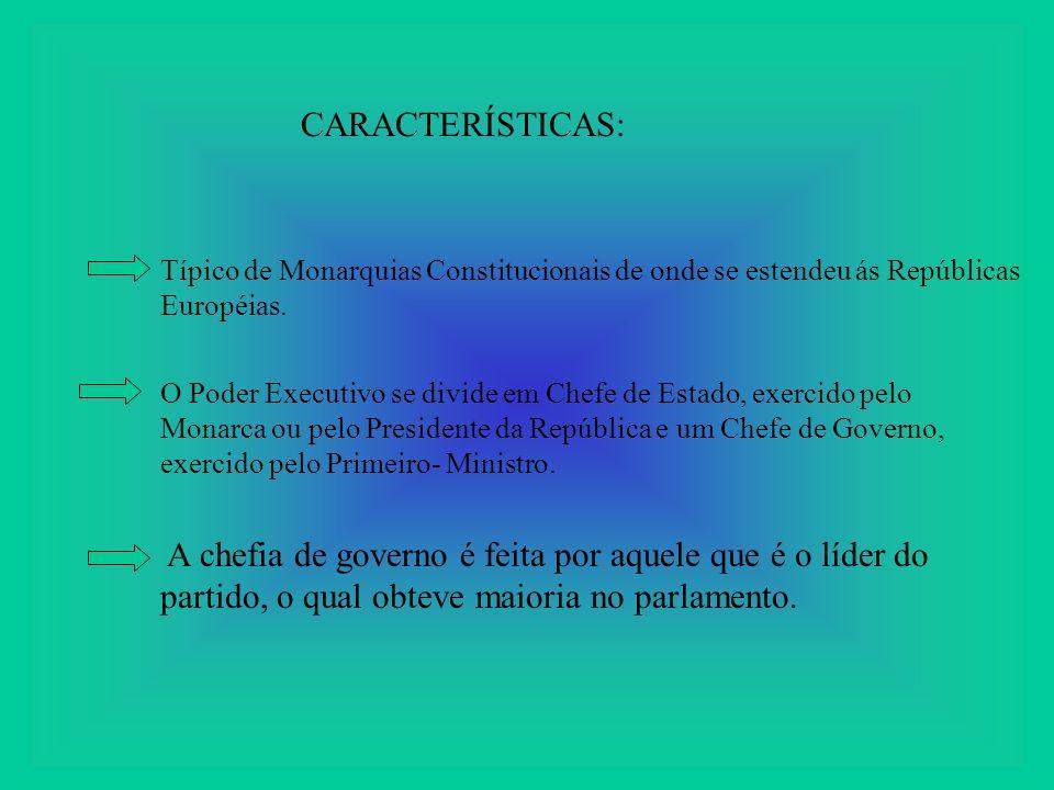 CARACTERÍSTICAS:Típico de Monarquias Constitucionais de onde se estendeu ás Repúblicas Européias.
