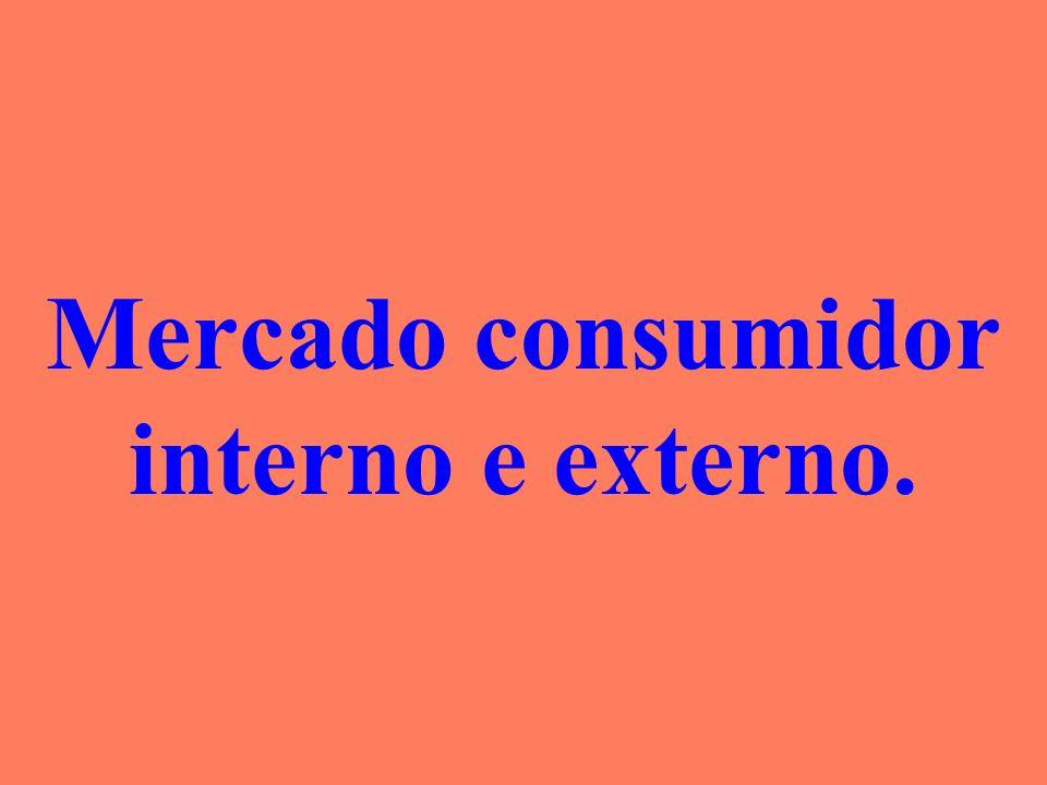 Mercado consumidor interno e externo.