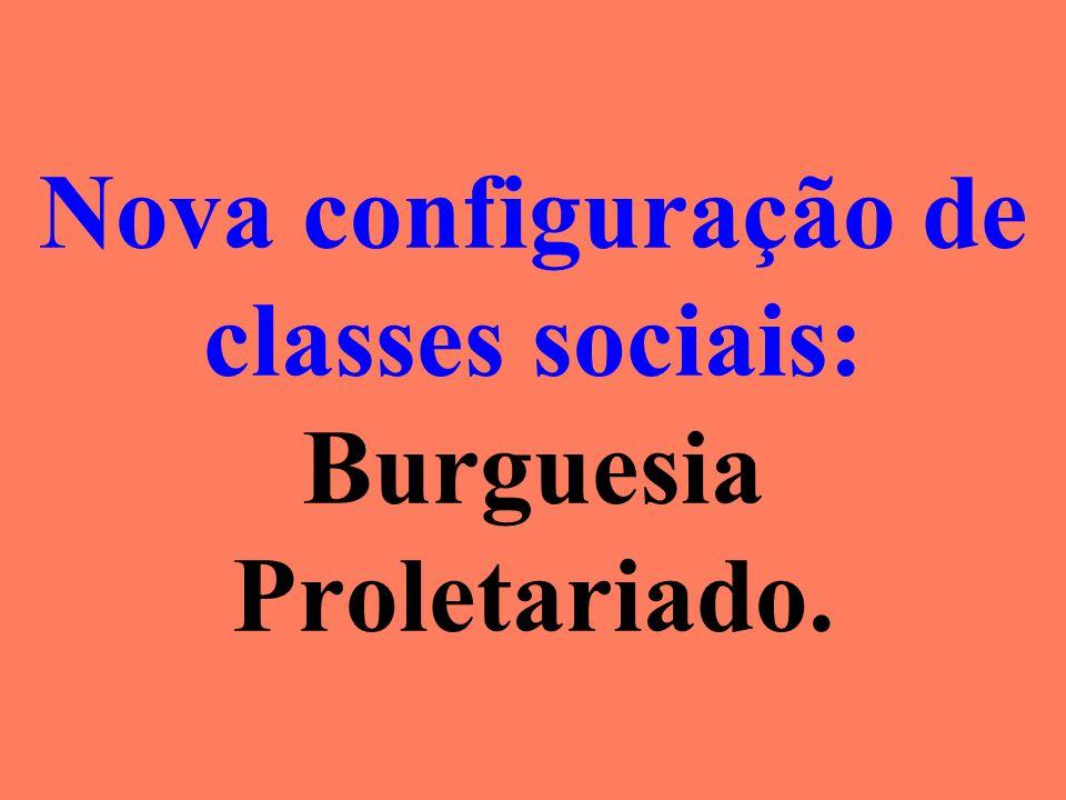 Nova configuração de classes sociais: Burguesia Proletariado.