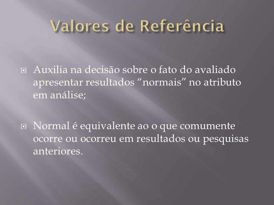 Valores de Referência Auxilia na decisão sobre o fato do avaliado apresentar resultados normais no atributo em análise;