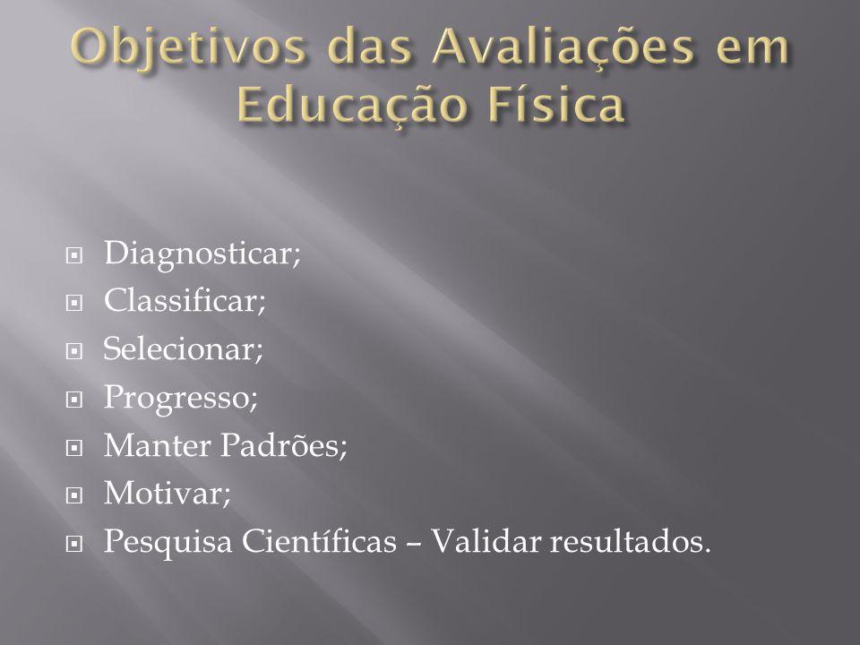 Objetivos das Avaliações em Educação Física