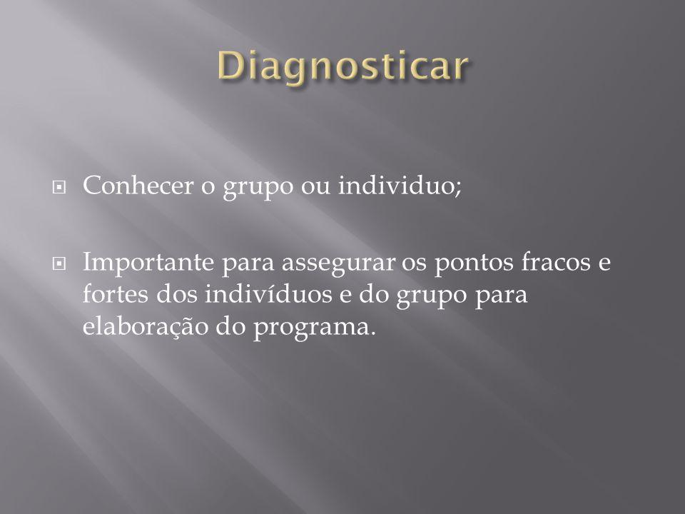 Diagnosticar Conhecer o grupo ou individuo;