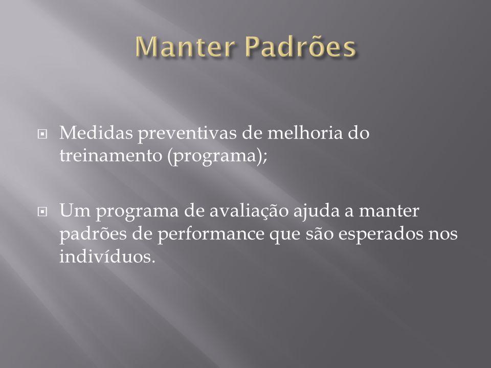 Manter Padrões Medidas preventivas de melhoria do treinamento (programa);