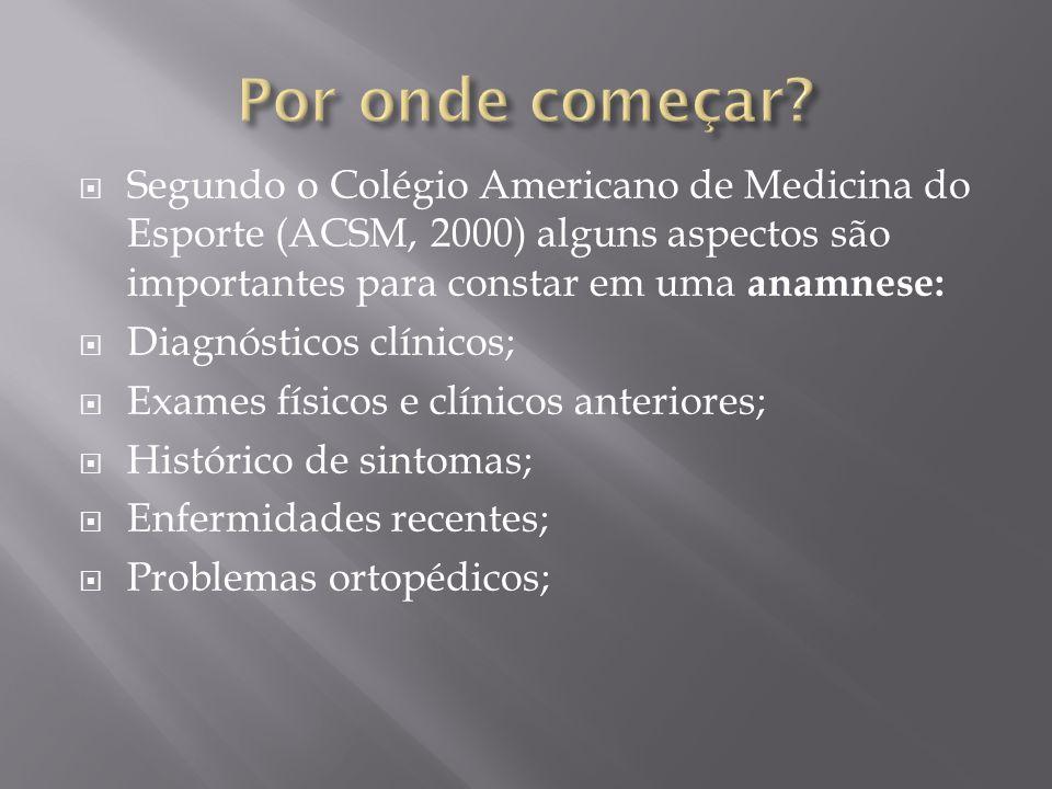 Por onde começar Segundo o Colégio Americano de Medicina do Esporte (ACSM, 2000) alguns aspectos são importantes para constar em uma anamnese: