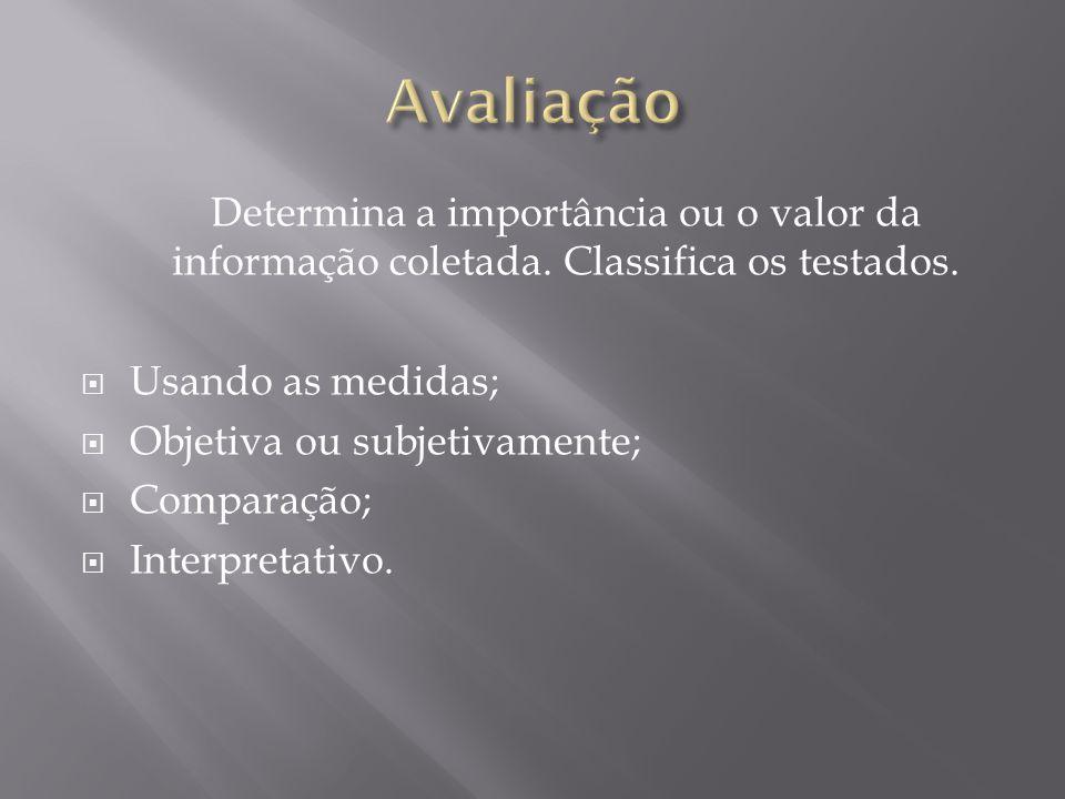 Avaliação Determina a importância ou o valor da informação coletada. Classifica os testados. Usando as medidas;