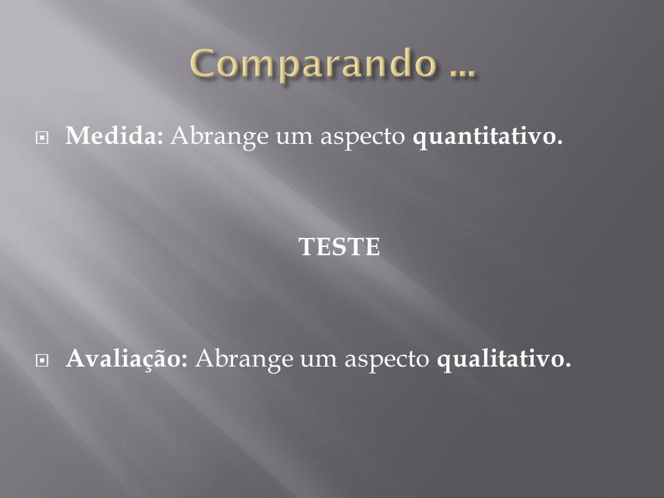 Comparando ... Medida: Abrange um aspecto quantitativo. TESTE
