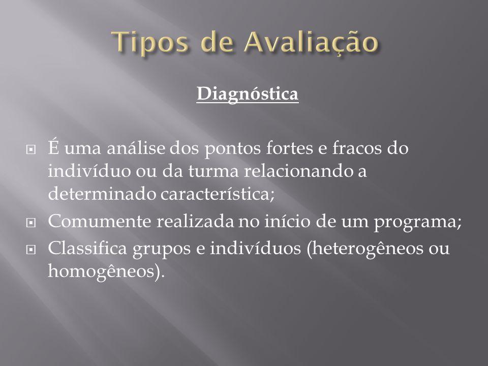 Tipos de Avaliação Diagnóstica