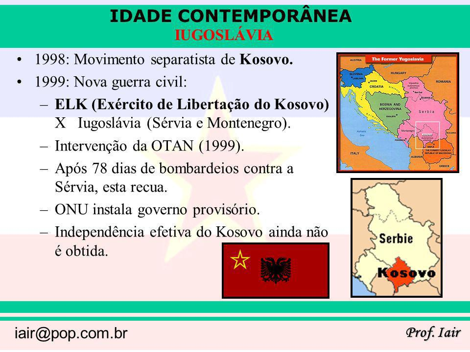 1998: Movimento separatista de Kosovo.