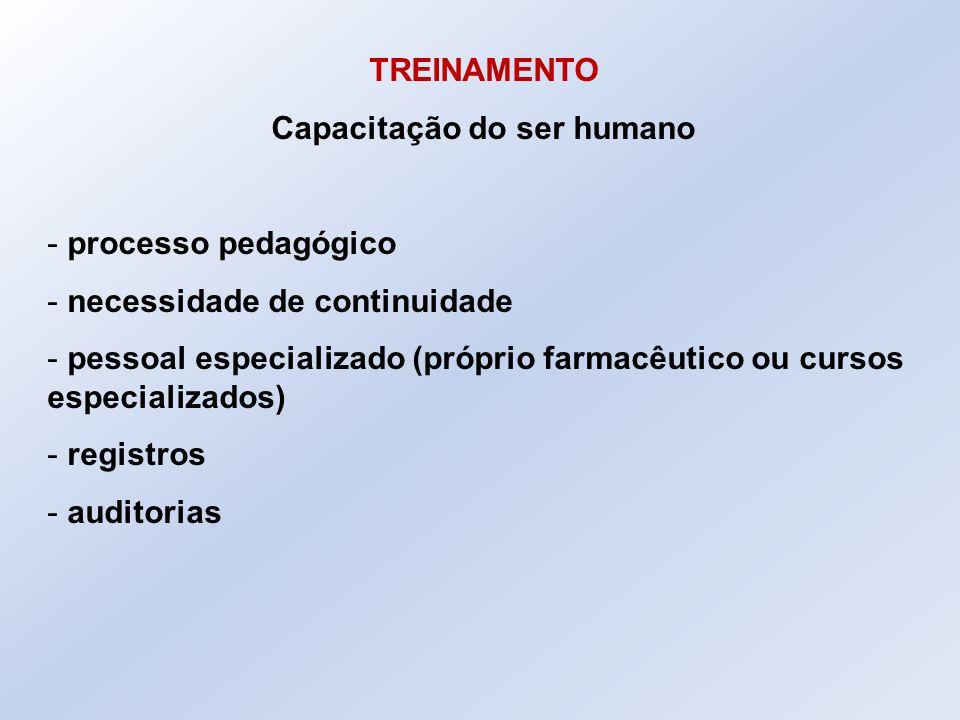 Capacitação do ser humano