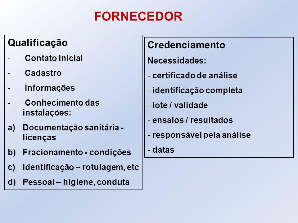 FORNECEDOR Qualificação Credenciamento Contato inicial Necessidades: