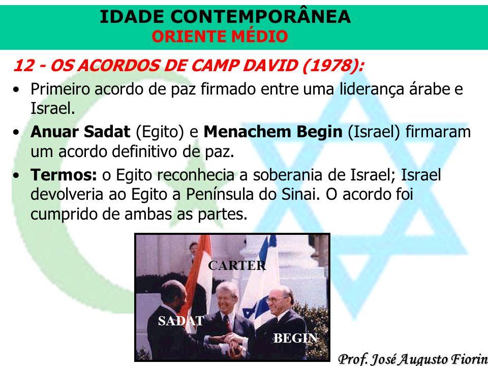 12 - OS ACORDOS DE CAMP DAVID (1978):