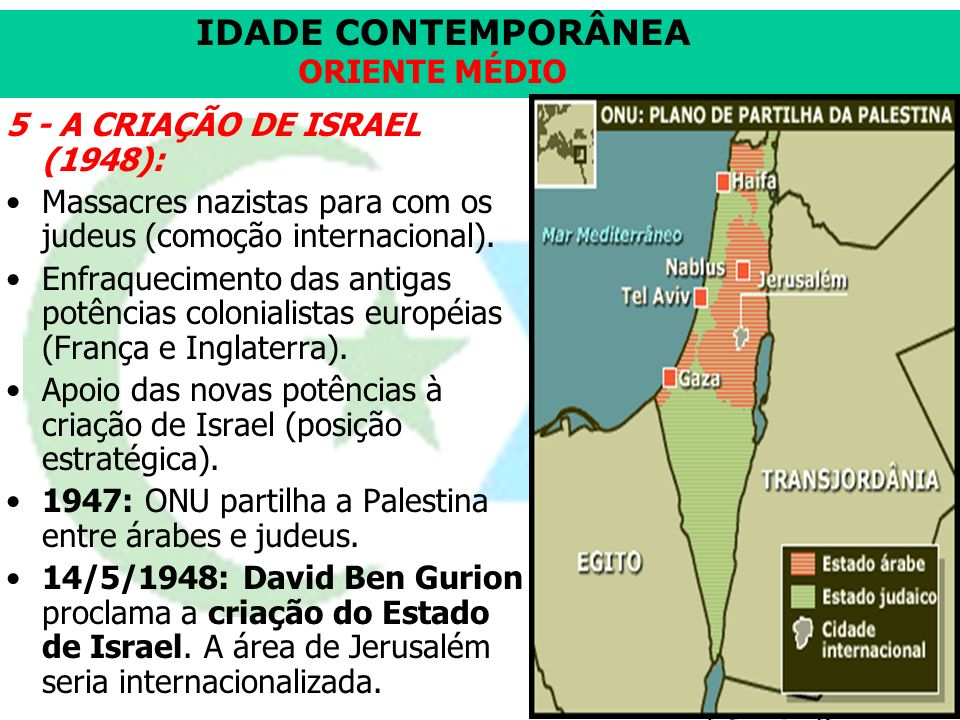 5 - A CRIAÇÃO DE ISRAEL (1948):