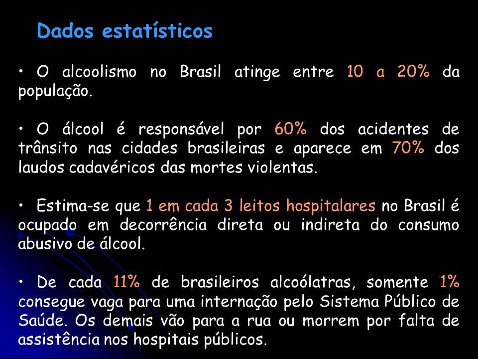 Dados estatísticos O alcoolismo no Brasil atinge entre 10 a 20% da população.