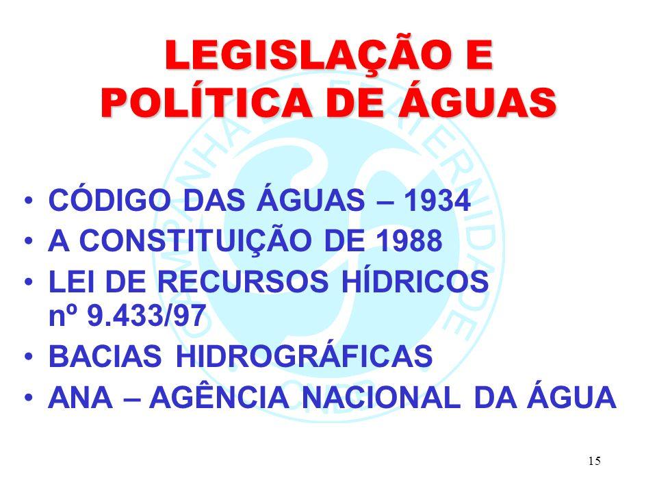 LEGISLAÇÃO E POLÍTICA DE ÁGUAS