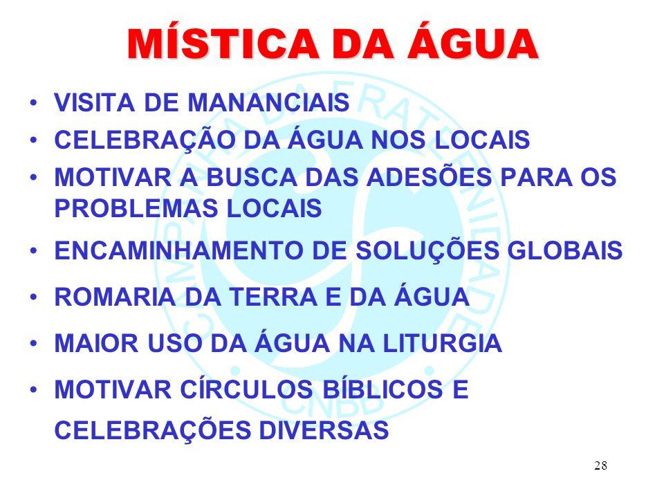 MÍSTICA DA ÁGUA VISITA DE MANANCIAIS CELEBRAÇÃO DA ÁGUA NOS LOCAIS