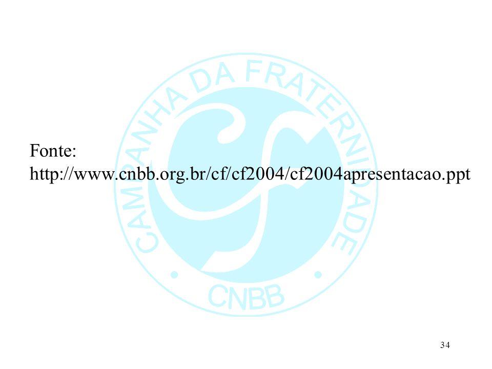 Fonte: http://www.cnbb.org.br/cf/cf2004/cf2004apresentacao.ppt
