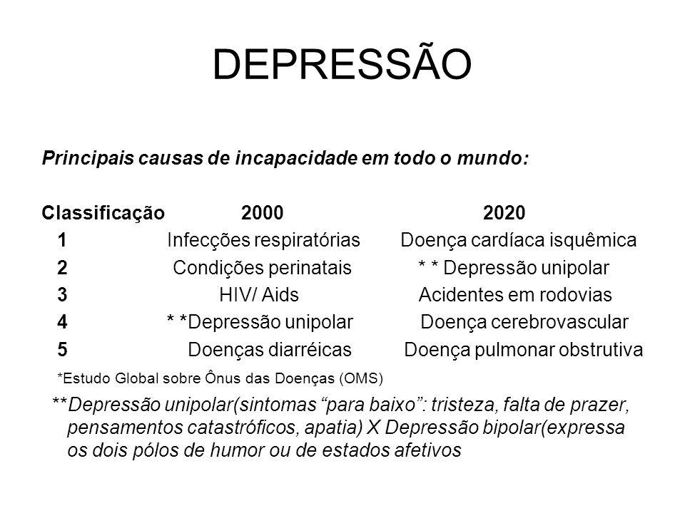 DEPRESSÃO Principais causas de incapacidade em todo o mundo:
