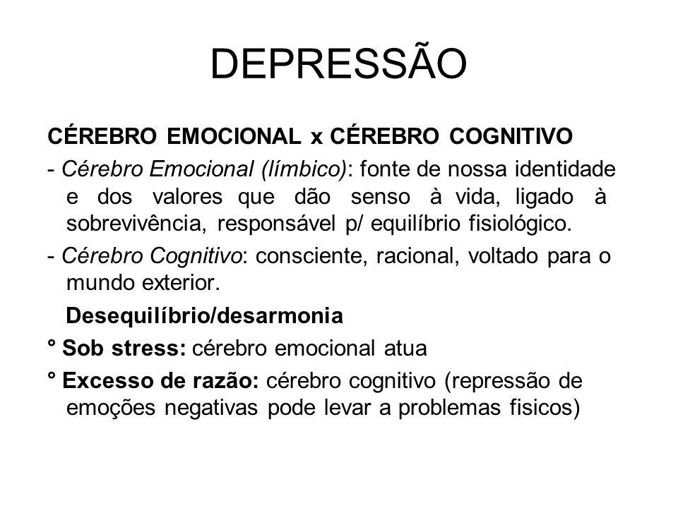 DEPRESSÃO CÉREBRO EMOCIONAL x CÉREBRO COGNITIVO