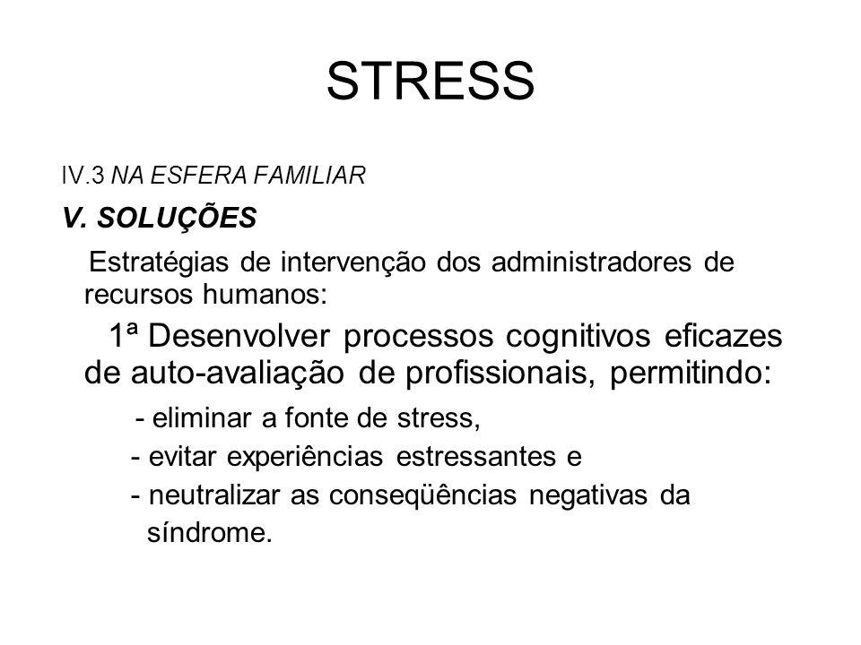 STRESS IV.3 NA ESFERA FAMILIAR V. SOLUÇÕES