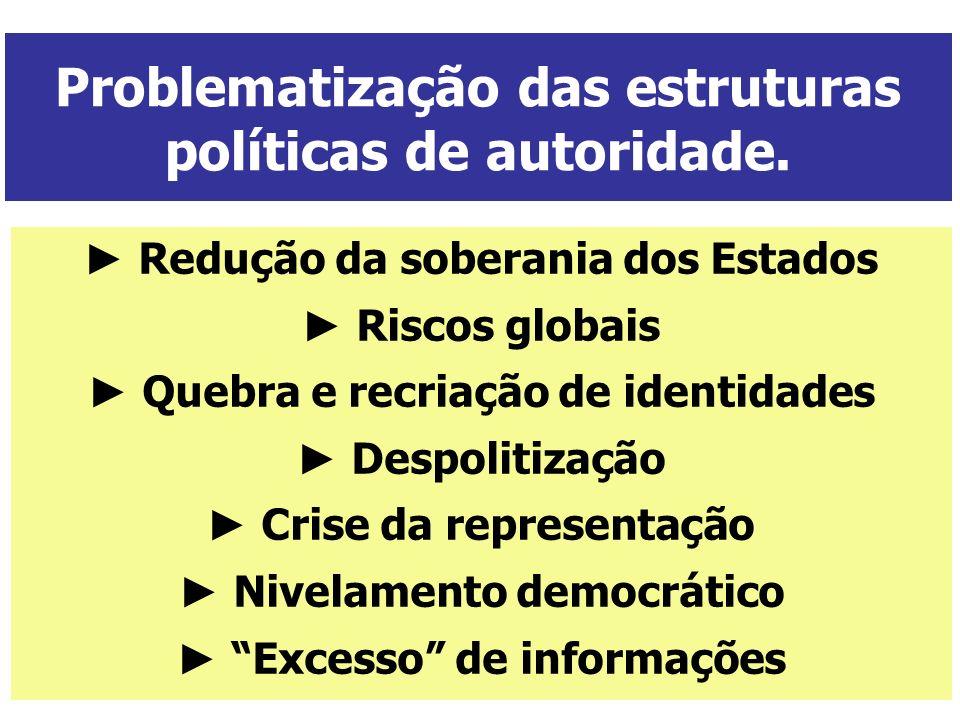 Problematização das estruturas políticas de autoridade.