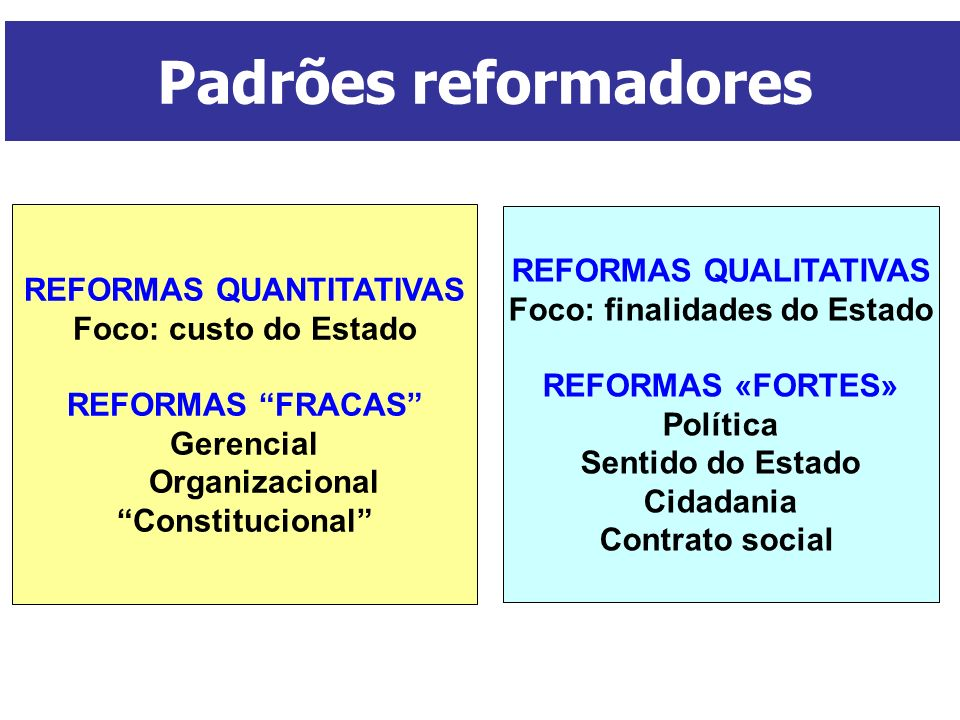 Padrões reformadores REFORMAS QUALITATIVAS REFORMAS QUANTITATIVAS