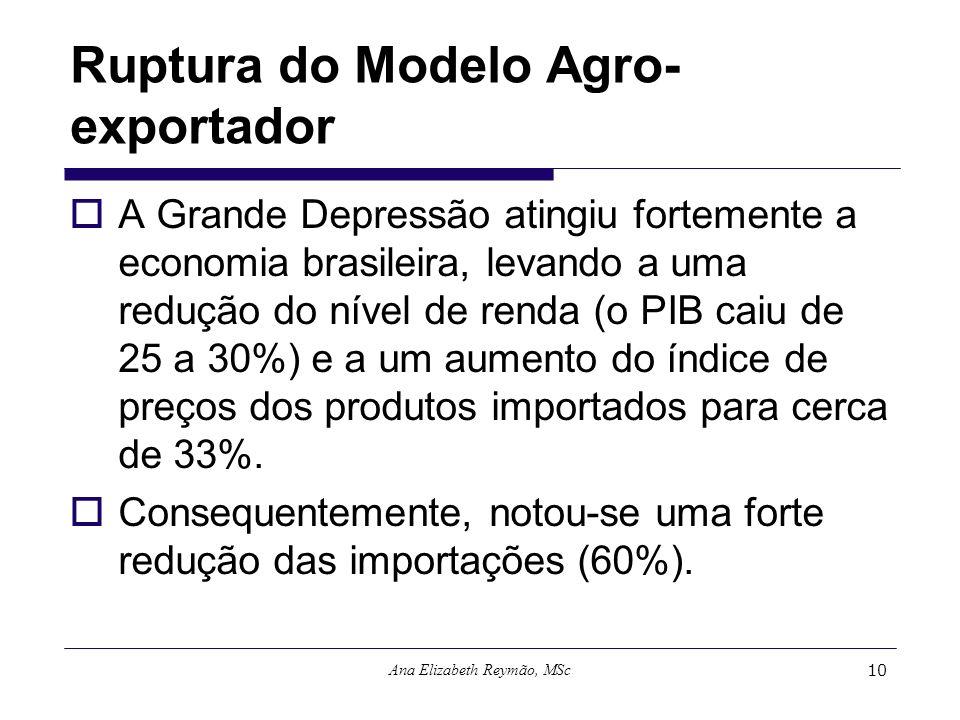 Ruptura do Modelo Agro-exportador