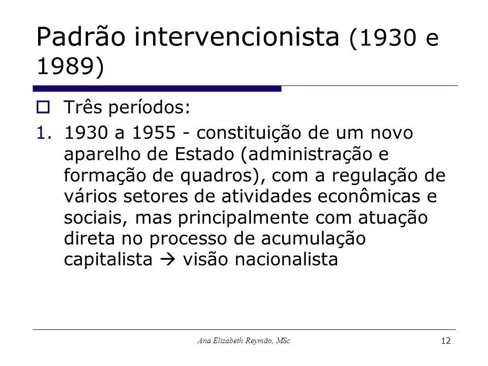 Padrão intervencionista (1930 e 1989)