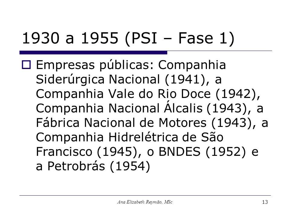 Ana Elizabeth Reymão, MSc