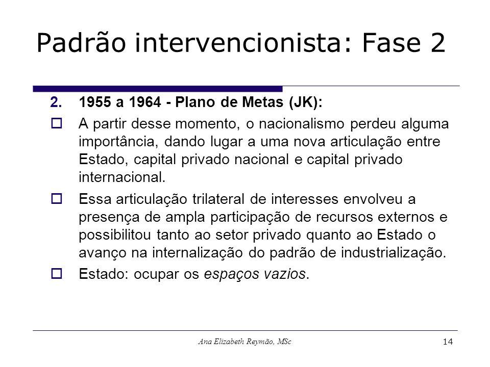 Padrão intervencionista: Fase 2