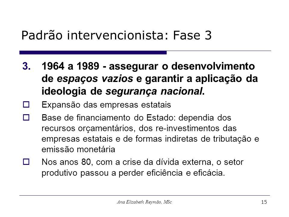 Padrão intervencionista: Fase 3