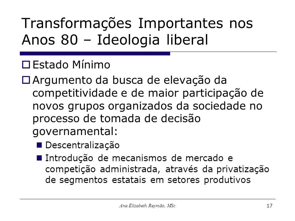 Transformações Importantes nos Anos 80 – Ideologia liberal