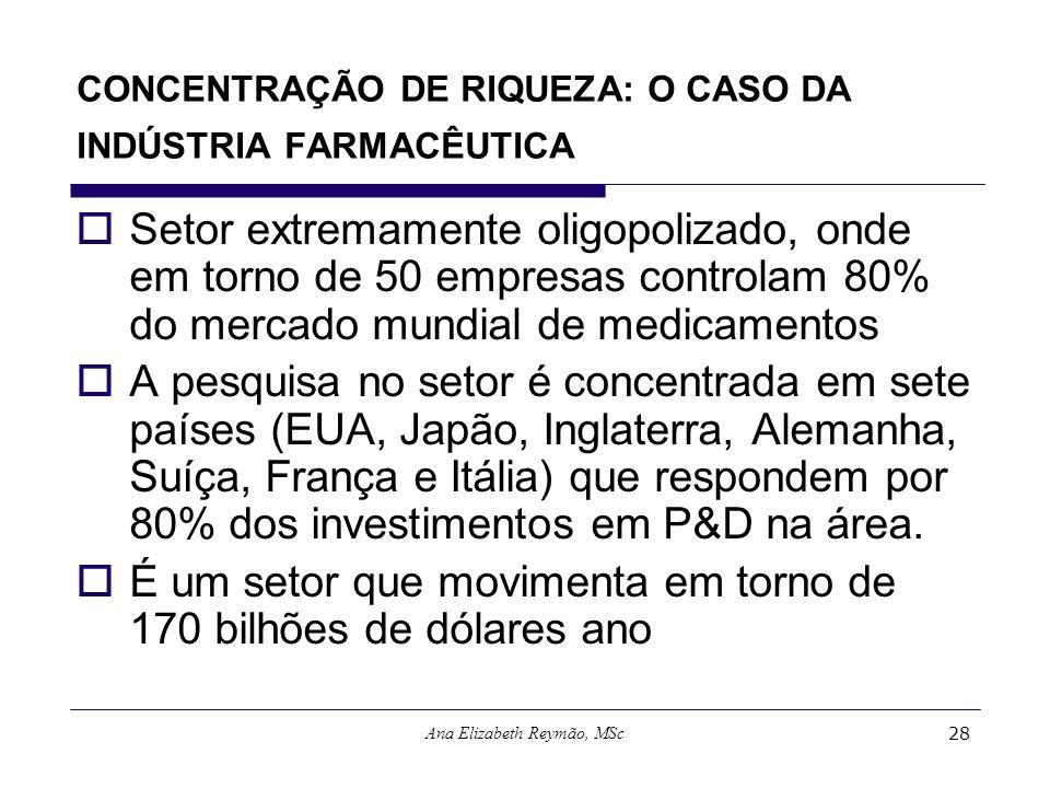 CONCENTRAÇÃO DE RIQUEZA: O CASO DA INDÚSTRIA FARMACÊUTICA