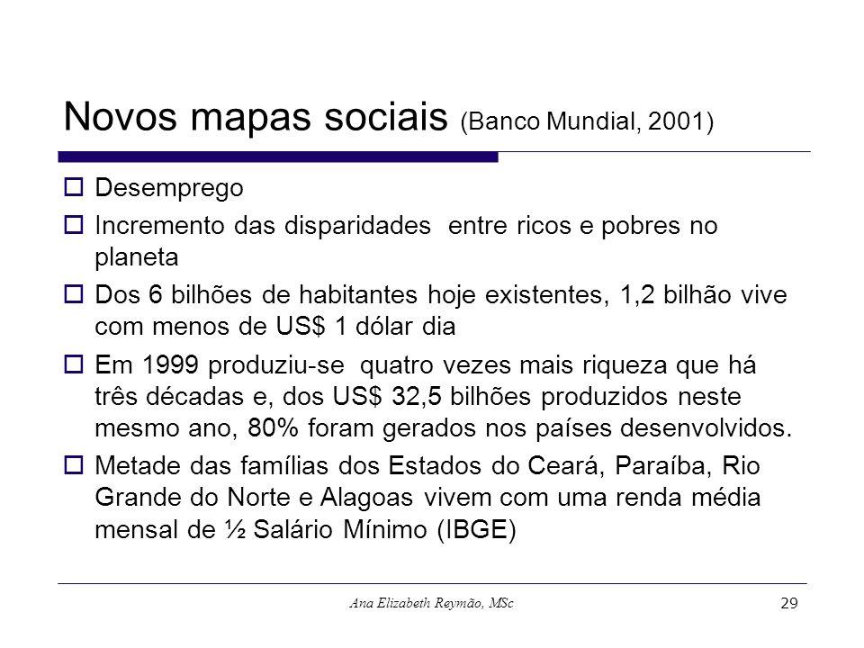 Novos mapas sociais (Banco Mundial, 2001)