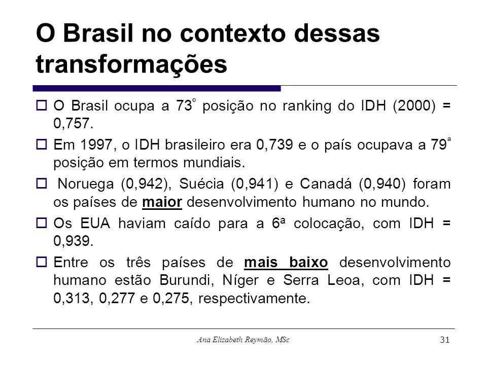 O Brasil no contexto dessas transformações
