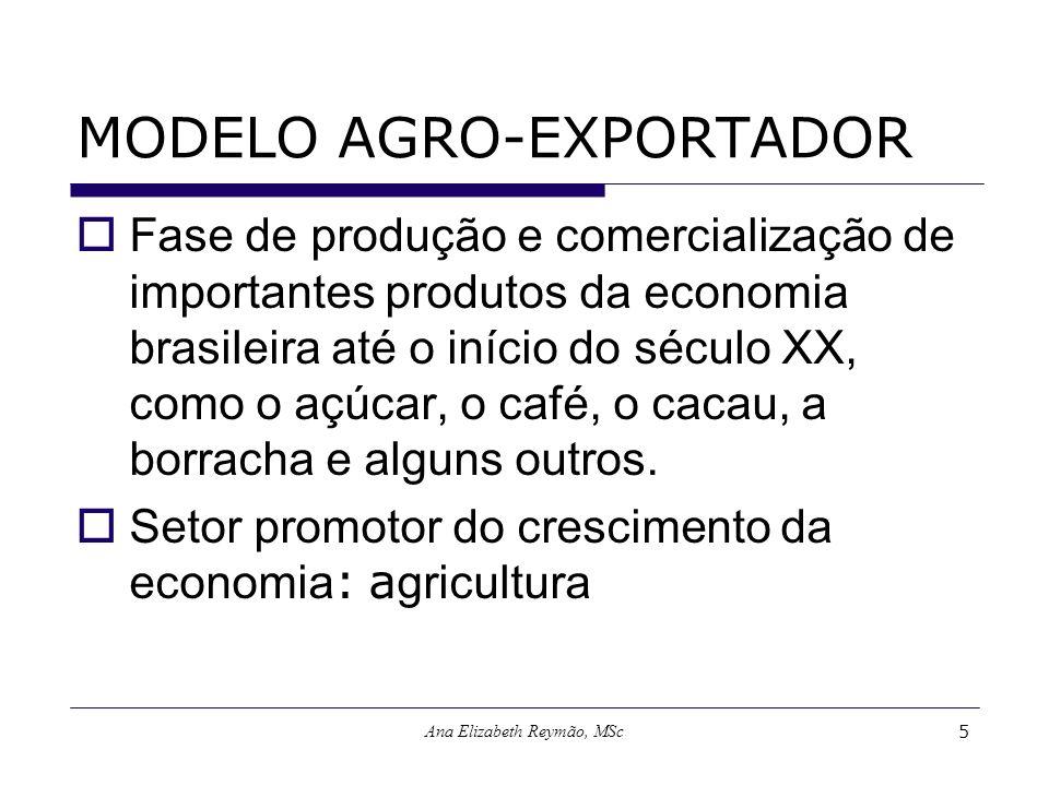 MODELO AGRO-EXPORTADOR