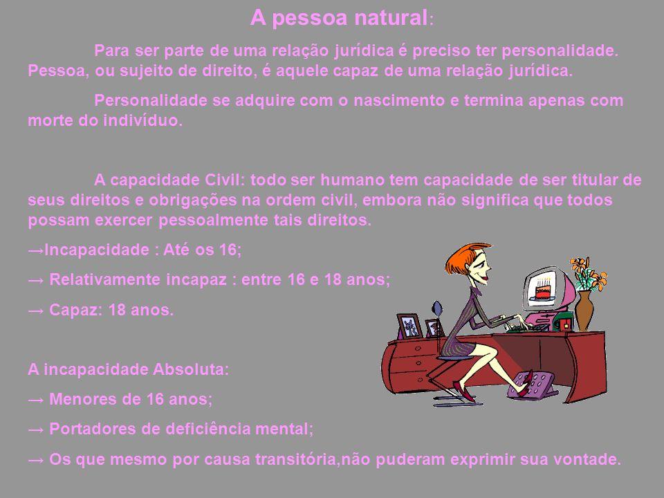 A pessoa natural: