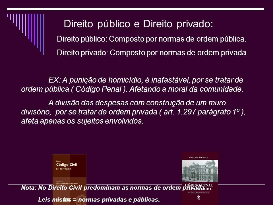 Direito público e Direito privado:
