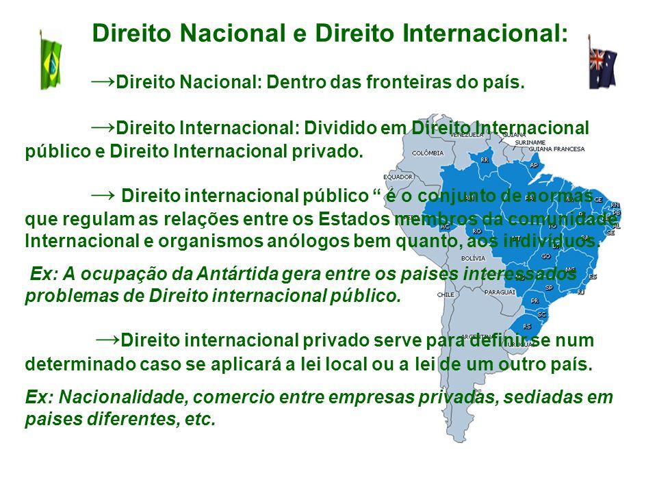 Direito Nacional e Direito Internacional: